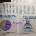 上場企業の63パーセントは同族経営、家族経営。日本はまさに既得権益社会。