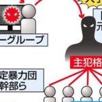 ATM18億円不正引き出し事件で関東連合の斉藤祐輔さんを逮捕。井上勇さんを指名手配か?