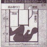 福島女性教員宅便槽内怪死事件や東京公衆便所便槽内遺体事件、新潟公衆便所便槽内怪死事件などを見ると男がいかに変態かわかる。