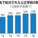 わいせつ行為やセクハラで処分された教職員が過去最多(日本テレビ)